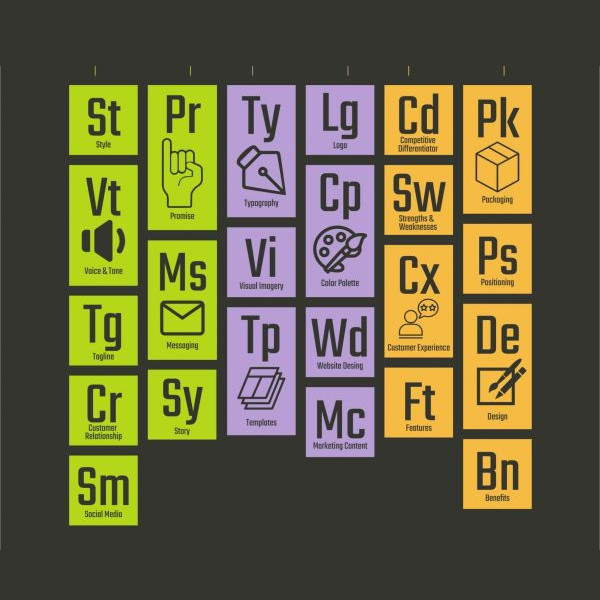branding table of elements